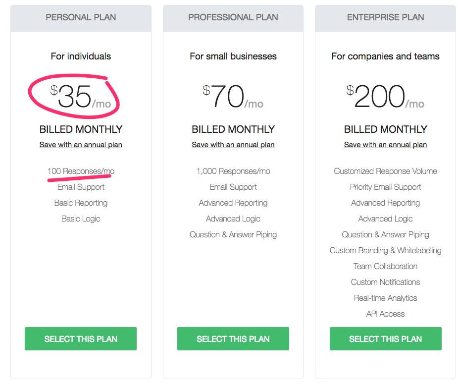 GetFeedback prezzi - costi mensili