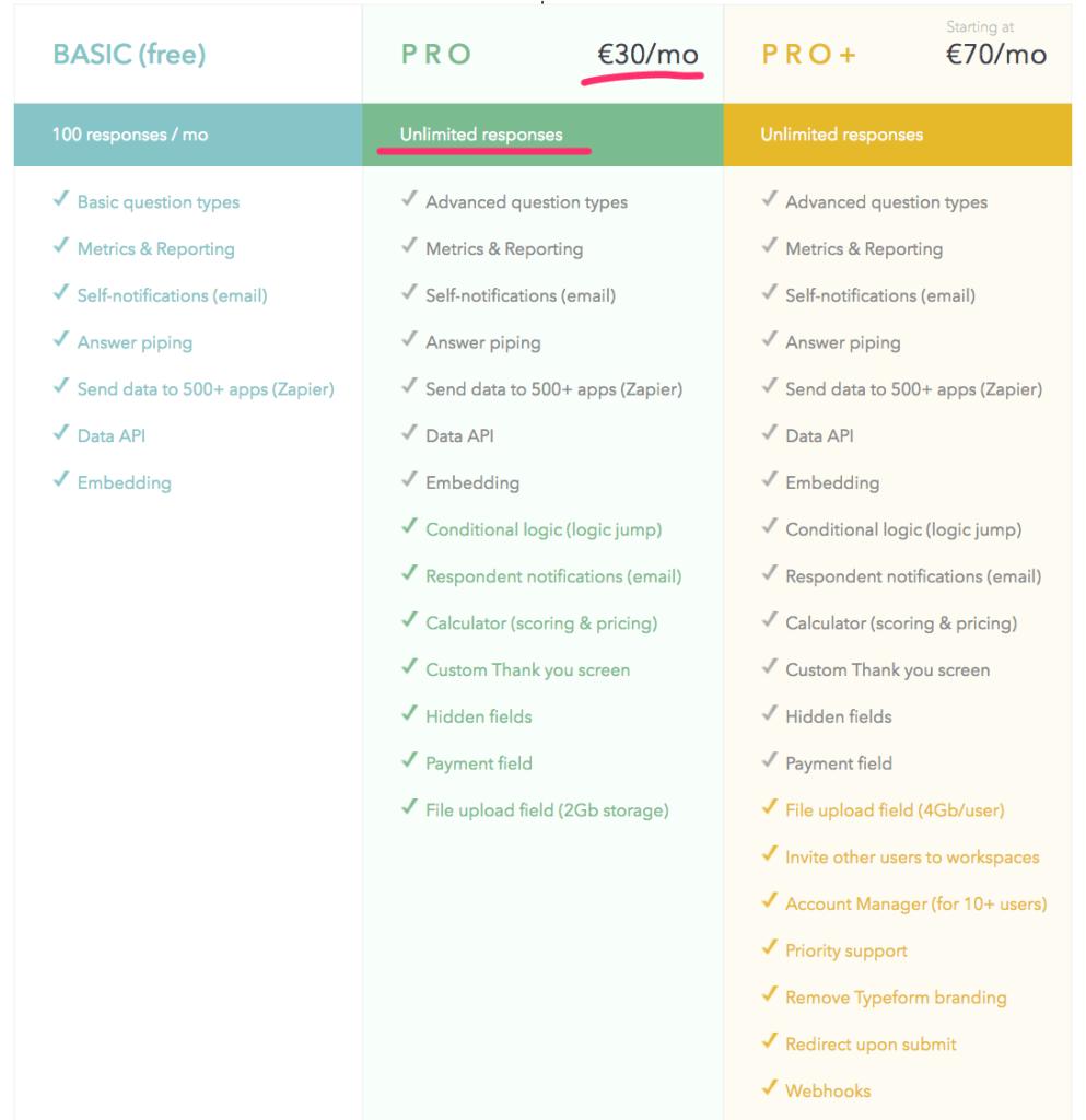Typeform – Piani e prezzi, mensile