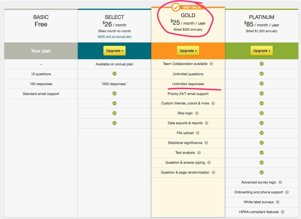SurveyMonkey - Piani e prezzi mensili