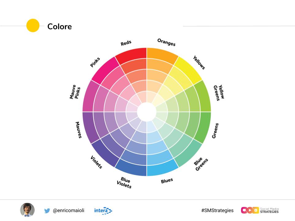 design dal punto di vista del colore